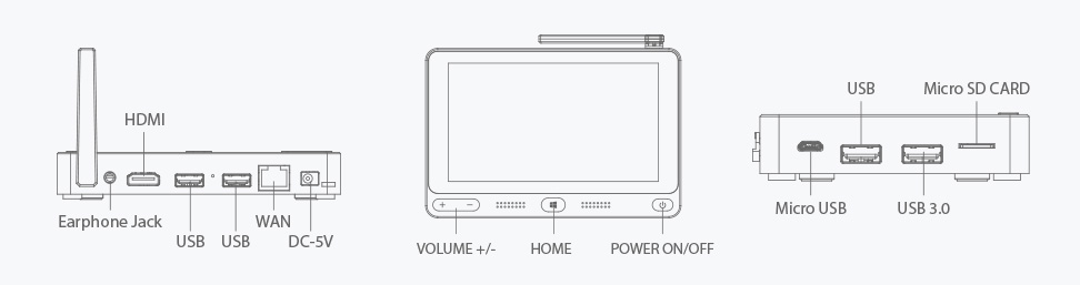 F1 5'' Box-Styled Tablet/MINI PC Product interface