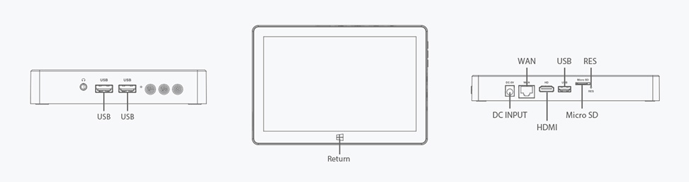 F3 8'' Box-Styled Tablet/MINI PC Product interface